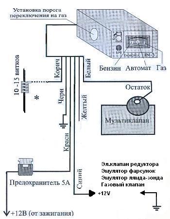 Принудительно газ 2.